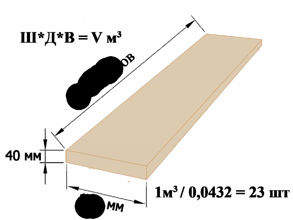 формула расчета пиломатериала